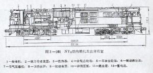 NY5型液力传动内燃机车总体布置图