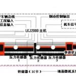 LKJ2000型列车运行监控记录装置