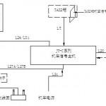 JT-C系列机车信号