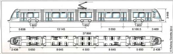 为Nantes 正在制造的Urbos 3有轨电车列车,它将是世界上最长的5 车编组多关节式列车组