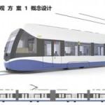 唐车公司100%低地板有轨电车及市场