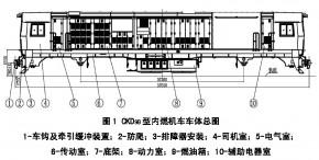 CKD9B 型内燃机车车体总图