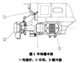 CKD9B车钩缓冲器