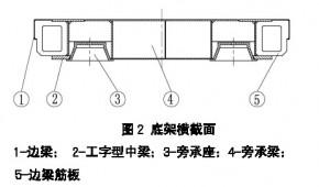CKD9B底架横截面