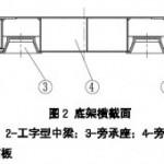 CKD9B 型内燃机车车体结构设计