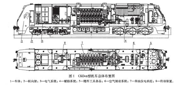 CKD4B型机车总体布置图